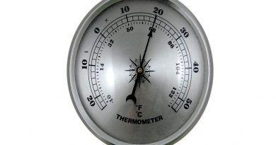 Измервания