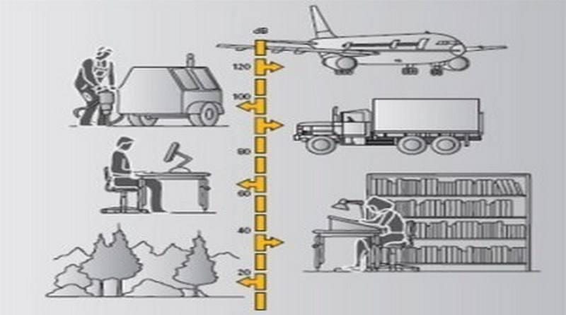 Шум и шумови характеристики